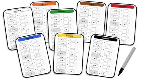 1409576965 les tables de multiplication tables de multiplication autocorrectives le blog du cancre