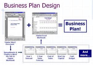 Photos of Business Plan Model