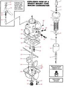 mikuni carburetor diagram tm33 mikuni free engine image for user manual