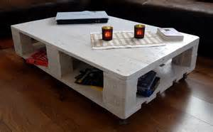 Euro pallet coffee table with wheels pallet furniture