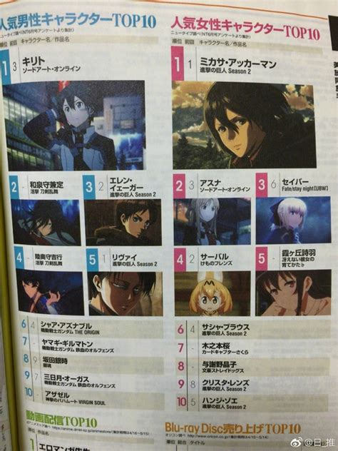 Ordinal Attack Of Titan 06 anime magazine quot attack on titan quot and quot sword