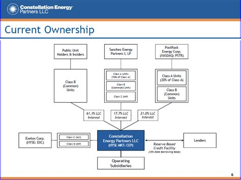 section 203 of the delaware general corporation law constellation energy partners new ownership is
