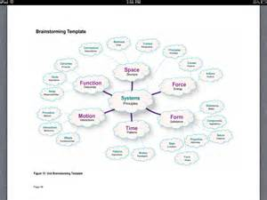 Brainstorming Template brainstorming template word images search