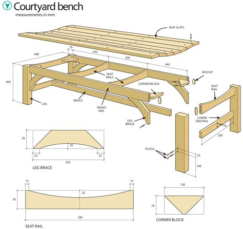 cfire bench bench diagram 28 images get your bench bench project