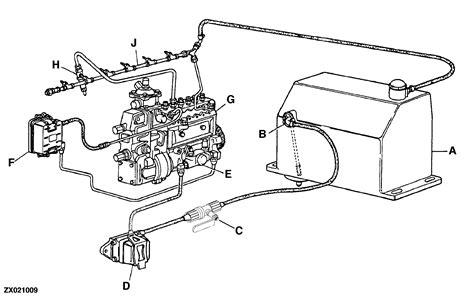 john deere  loader wiring diagram wiring diagram