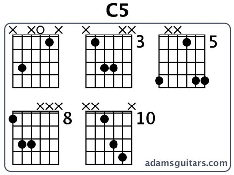 Old Fashioned C5 Guitar Chord Adornment - Beginner Guitar Piano ...