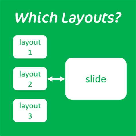 custom layout ppt vba powerpoint slide master layouts assignment youpresent