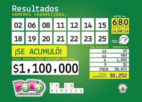 lista oficial de ganadores 26 sorteo canaco servytur 31 mejores im 225 genes de loteria nacional de ecuador en