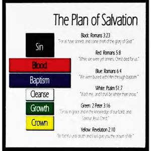 colors of salvation the plan of salvation magnet puzzle by smileyme