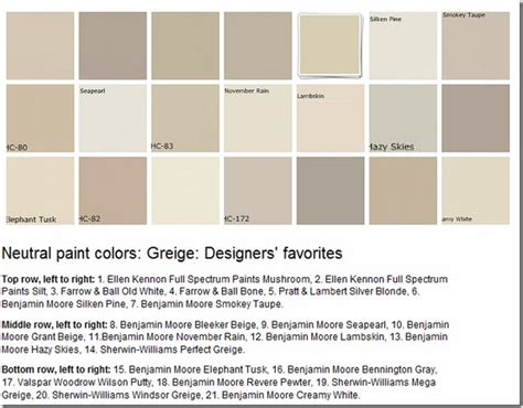 top sherwin williams neutral colors c b i d home decor and design stalking color