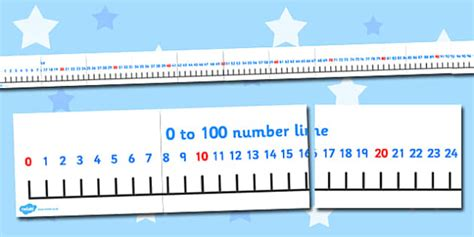 printable display number line to 100 free worksheets 187 1 50 number line free math worksheets