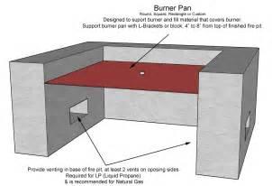 Gas Firepit Parts Firepitoutfitter Outdoor Gas Pit Parts Burner Rings Firepits Components Burner Pans