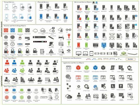visio 2010 floor plan stencils carpet review