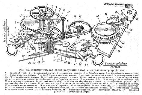 clock movement parts diagram best photos of clock gears diagram mechanical