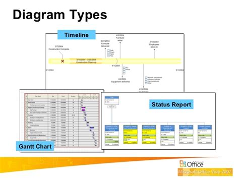 types of visio diagrams visio diagram types choice image how to guide and refrence