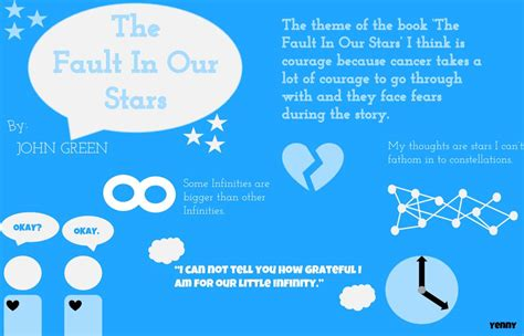 the fault in our series 1 the moral of the story course 1 project realistic