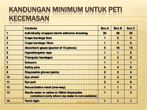 Peralatan Safety Aid Kit bab 2 aid