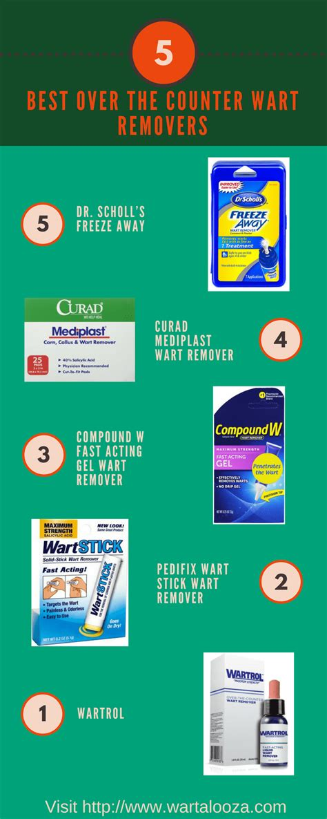 best wart remover the best 5 the counter wart removers