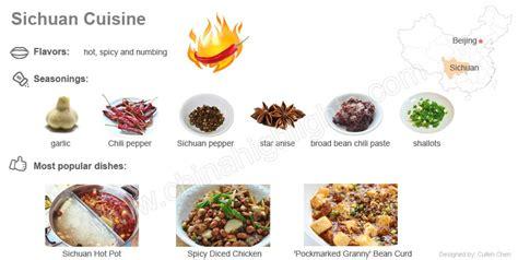 inilah  kuliner khas tionghoa   populer