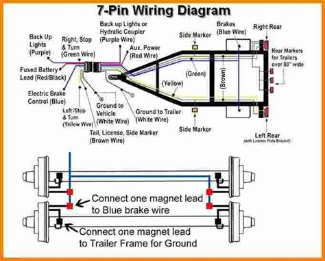 7 way trailer wiring diagram with brakes 7 wire trailer wiring diagram fuse box and wiring diagram