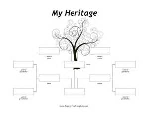 Single Parent Family Tree Template by Donor Family Tree Template