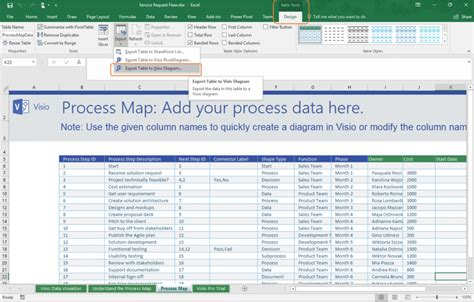 Bi Directional Process Modeling With Visio Data Visualizer Visio Insights Visio Data Visualizer Template