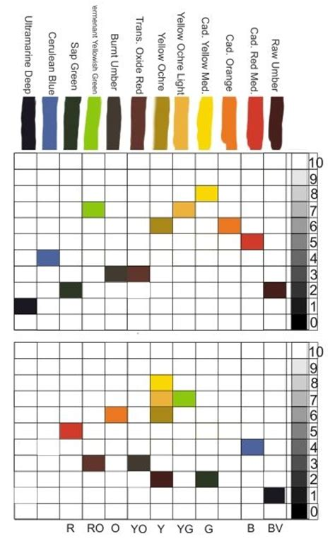 pin by jenean livesey on munsel color system mathematical