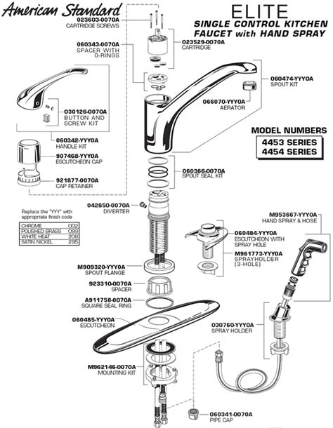 parts of a kitchen faucet diagram plumbingwarehouse com american standard commercial