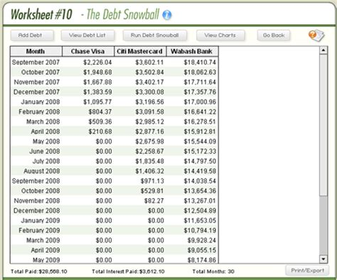 Dave Ramsey Debt Snowball Spreadsheet by Dave Ramsey S Personal Finance Software Review Moneyspot Org