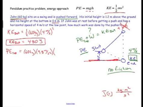 the simple physics of energy use books pendulum with work physics problem energy approach
