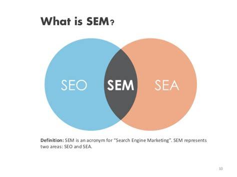 Search Engine Marketing Sem Search Sem Definition Search Engine Marketing Gadget Gyani