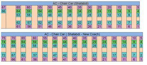 seating arrangement shatabdi express chair car seating arrangement indian