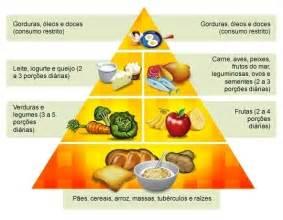 modelo de contestao alimentos 2016 pir 226 mide alimentar mediterr 226 nea prop 245 e consumo de azeite