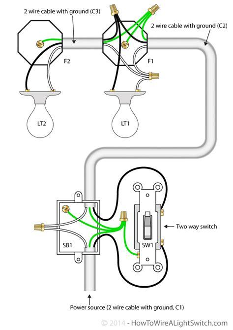 power feed  switch   wire  light switch