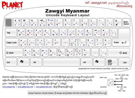 download keyboard layout free alpha zawgyi myanmar unicode keyboard