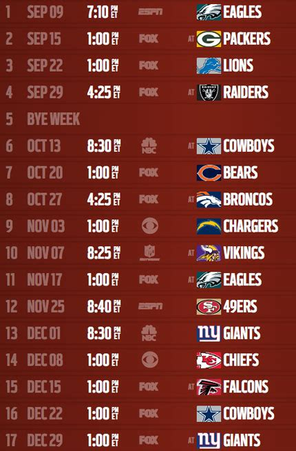 Redskins Home Schedule by Nfl Schedule 2013 2014 Season Auto Review Price