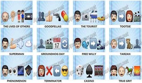 emoji film titels fileinsight blog