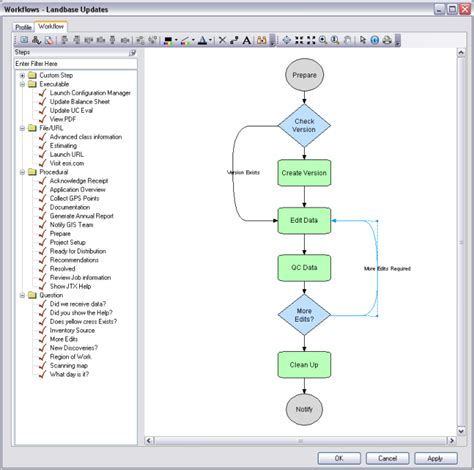gis workflow diagram analysis teaching gis project workflow geographic