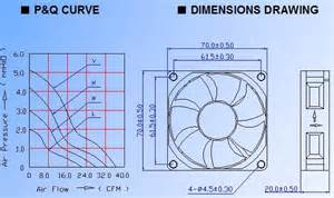 how to measure mm on computer 12v 70mm computer fan 70x70x20 mm buy 12v 70mm computer