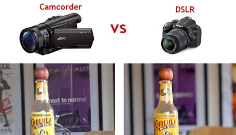 cheap and best dslr what is the best cheap documentary for filmmaking