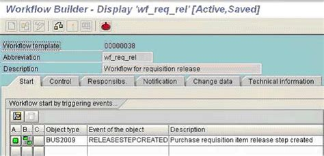 workflow for purchase requisition in sap workflow of purchase requisition release strategy wiki