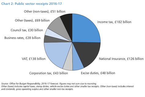 mps personale home banking budget 2016 gov uk