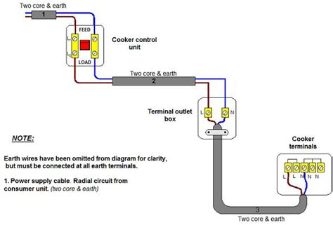 electric oven wiring diagram