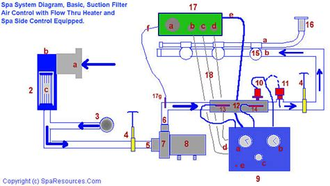 wiring diagram for water pressure switch get free