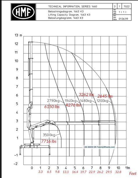 crane xr700 wiring diagram crane parts diagram elsavadorla