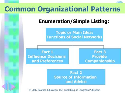 patterns of organization in reading powerpoint ppt efficient and flexible reading 8 e kathleen t