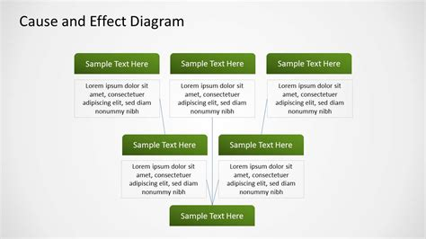 how to do a cause and effect diagram green cause effect diagram for powerpoint slidemodel