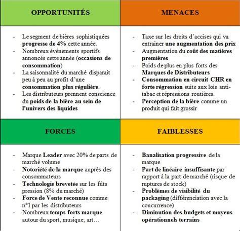 Grille Pestel by Comment Faire Une Analyse Swot D 233 Finition Exemple