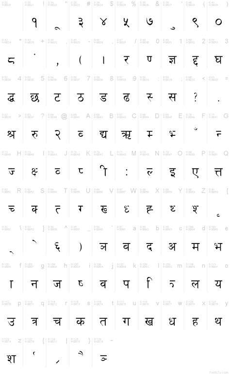 keyboard layout for kantipur font nepali keyboard layout for preeti font download