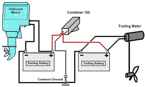 12 24 volt trolling motor battery wiring diagram